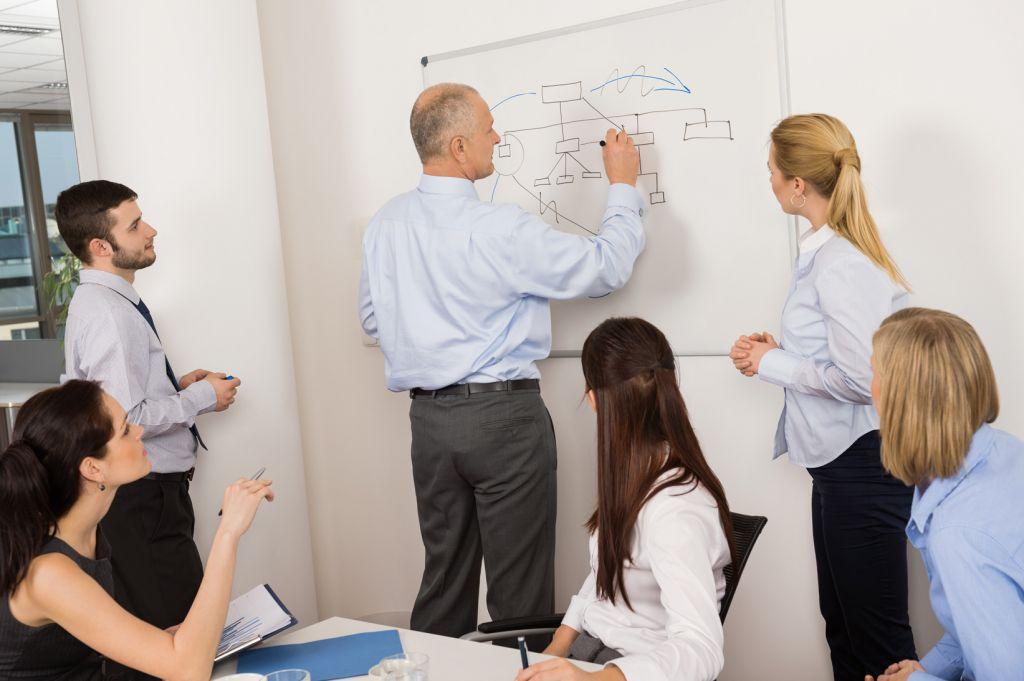 diplomado en estrategias de negocios, balanced scorecard, diplomado en estrategia, plan de negocios
