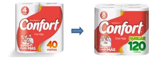 Empresas consumidor caso Confort