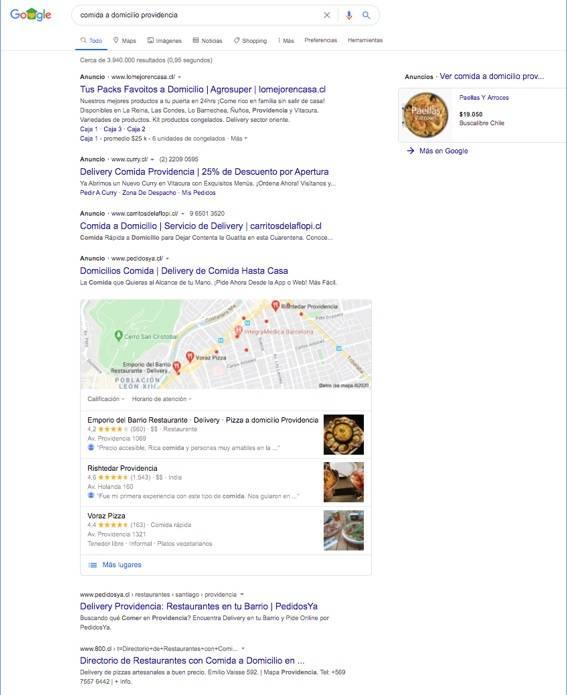 Resultados busqueda en Google Figura 1