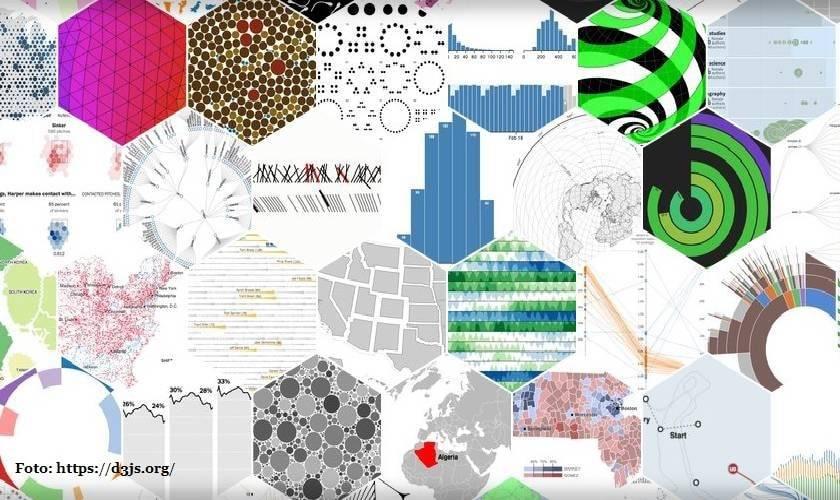Visualizacion de datos para web II D3 libreria muy popular web-min
