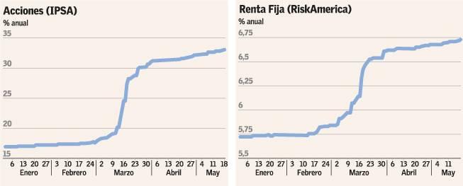Pandemia AFP Figura 2 Aumento de incertidumbre