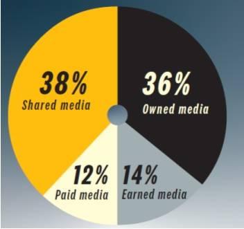 medios de comunicación, stakeholders