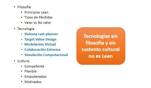 Figura 2. Desglose del Triángulo Lean, lean project management