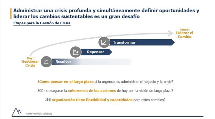 cambios fonterizos y limitrofes, curso modelos de gestión del cambio