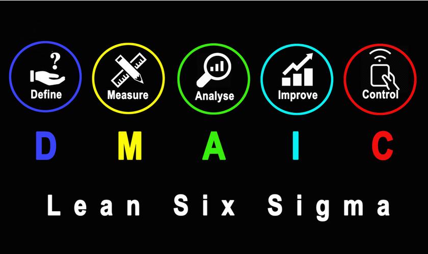 ciclo DMAIC, Curso Lean Seis Sigma para servicios
