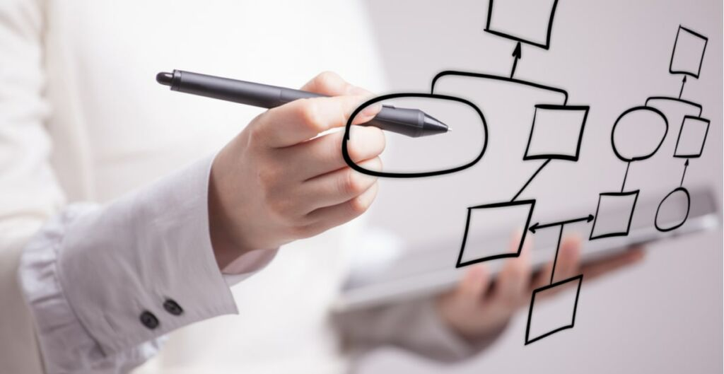 crear valor, procesos, lean six sigma