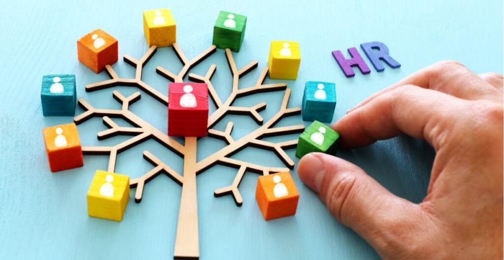 recursos humanos, RR.HH., gestion de personas, experiencia del empleado, EX