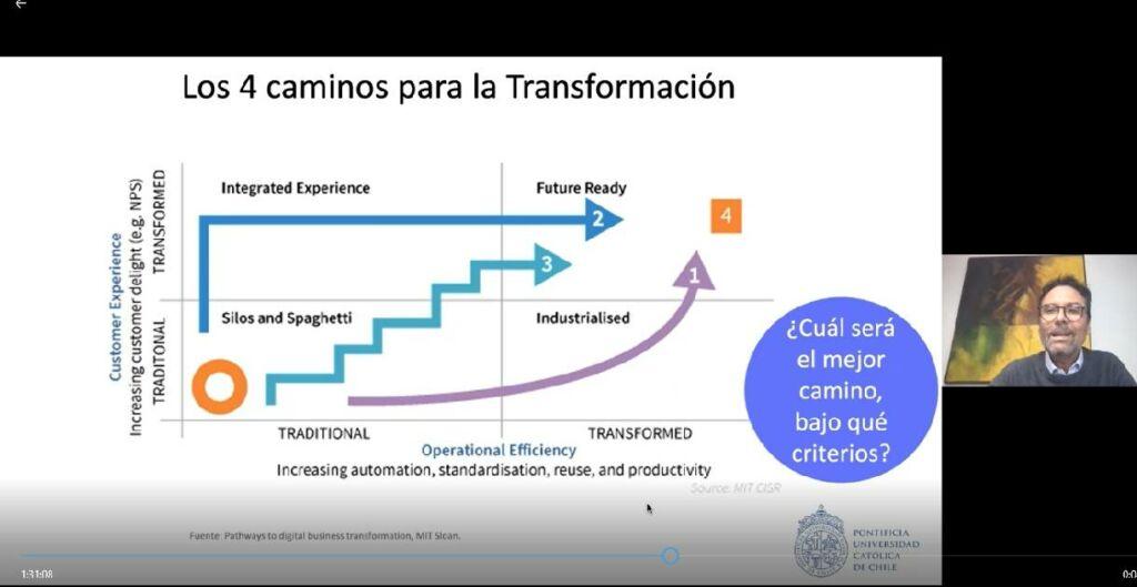 charla transformación digital para Enaex, Martin Meister